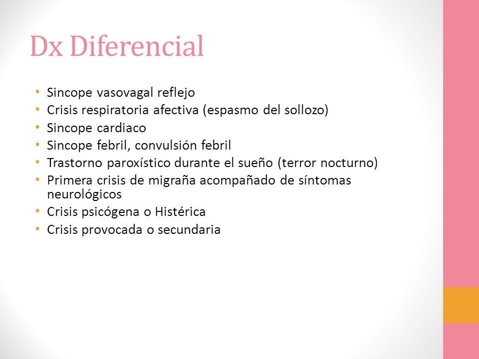 Dx Diferencial Sincope vasovagal reflejo