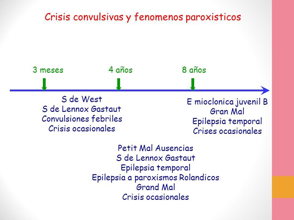 Crisis convulsivas y fenomenos paroxisticos