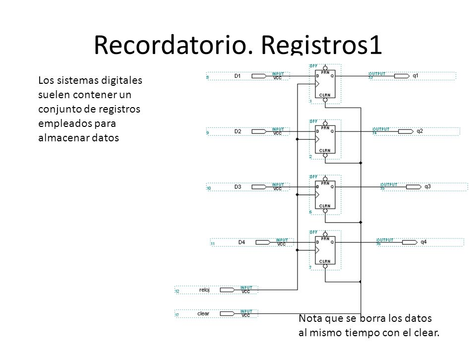 Recordatorio. Registros1