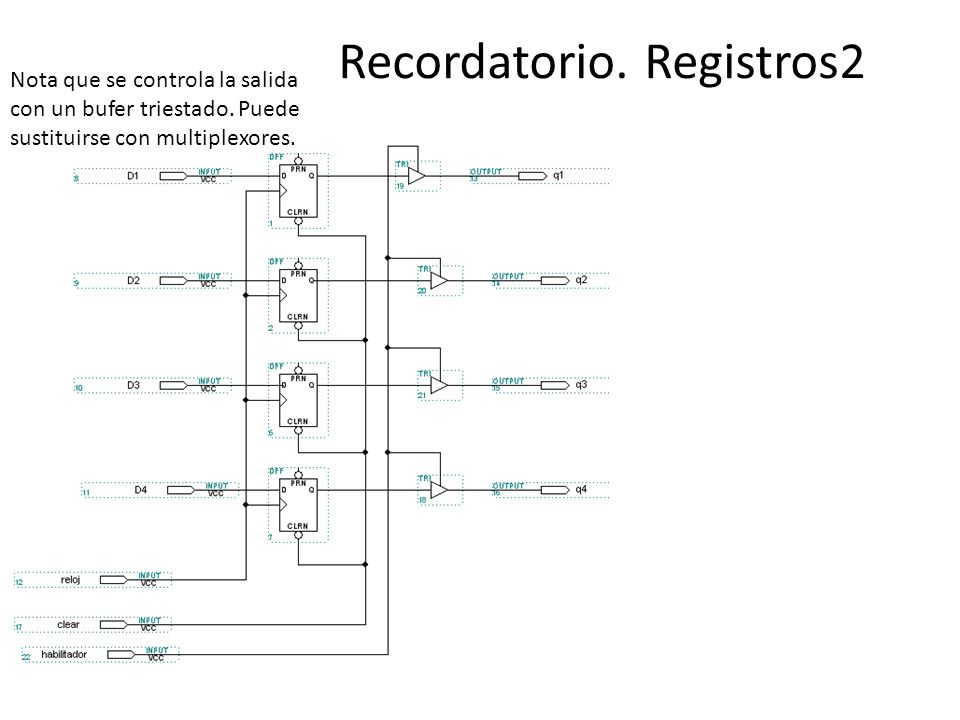 Recordatorio. Registros2