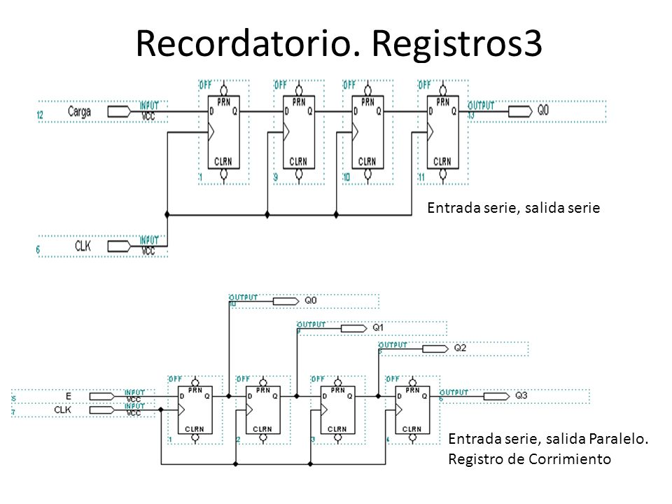 Recordatorio. Registros3