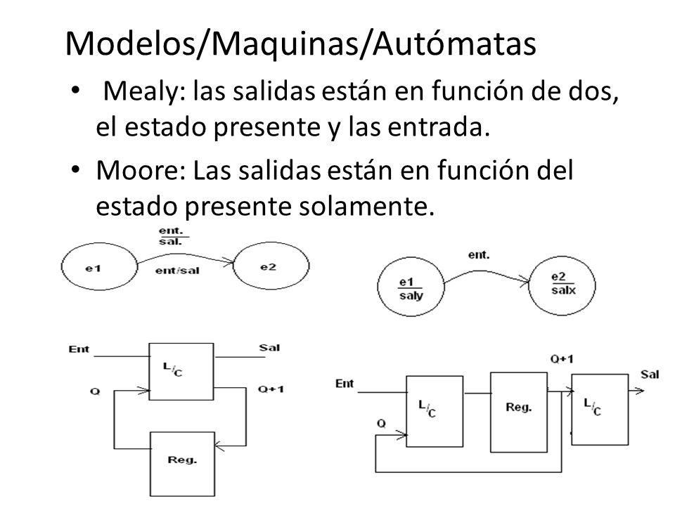 Modelos/Maquinas/Autómatas