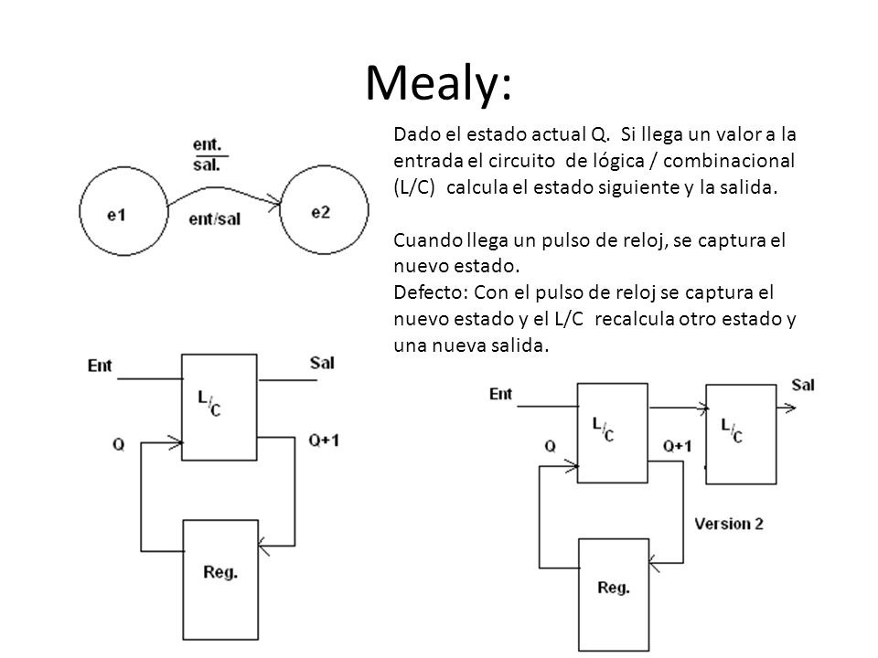 Mealy: