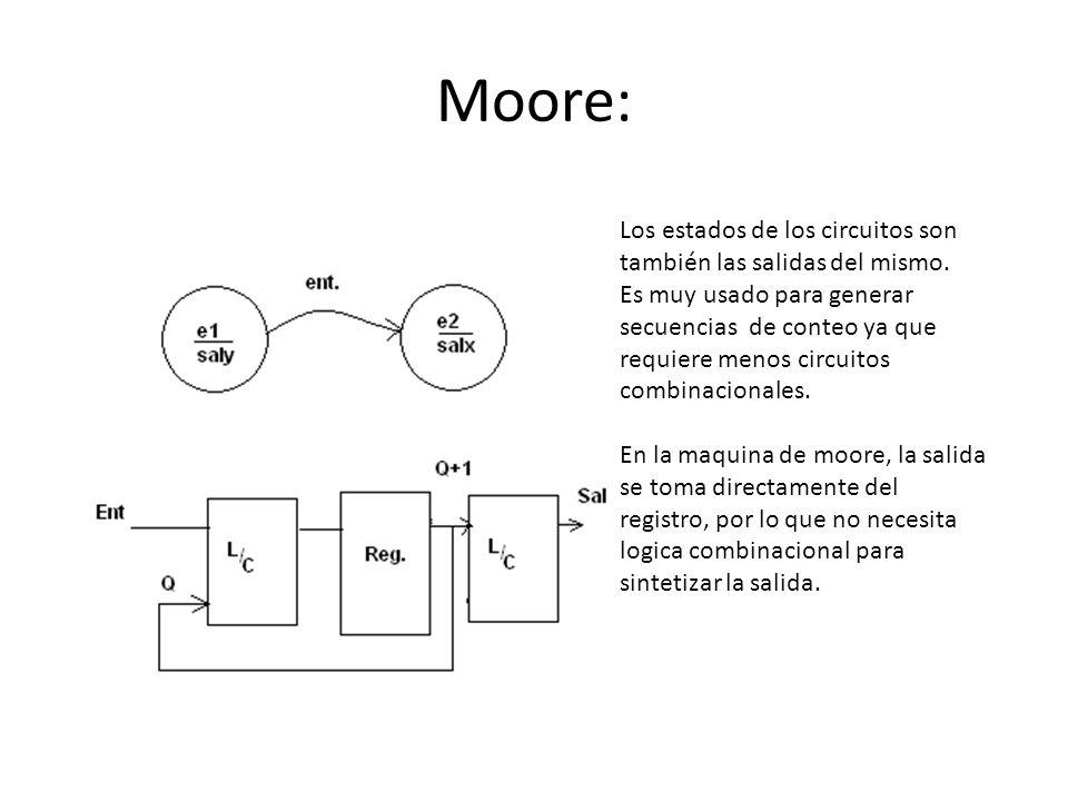 Moore: Los estados de los circuitos son también las salidas del mismo.