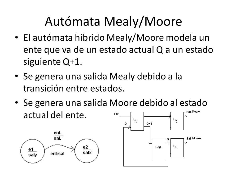 Autómata Mealy/Moore El autómata hibrido Mealy/Moore modela un ente que va de un estado actual Q a un estado siguiente Q+1.