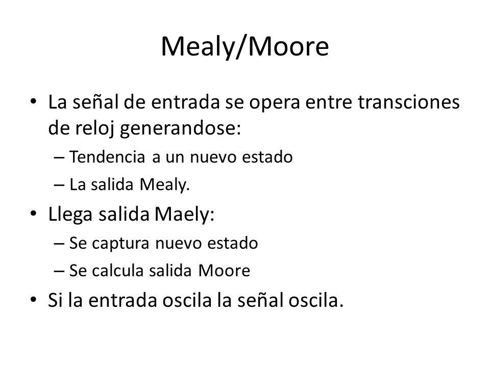 Mealy/Moore La señal de entrada se opera entre transciones de reloj generandose: Tendencia a un nuevo estado.