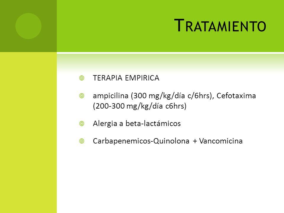 Tratamiento TERAPIA EMPIRICA