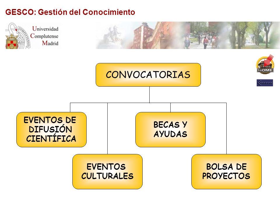 CONVOCATORIAS GESCO: Gestión del Conocimiento EVENTOS DE DIFUSIÓN