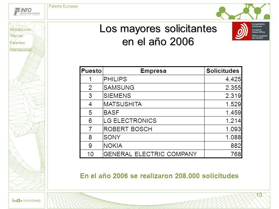 Los mayores solicitantes en el año 2006
