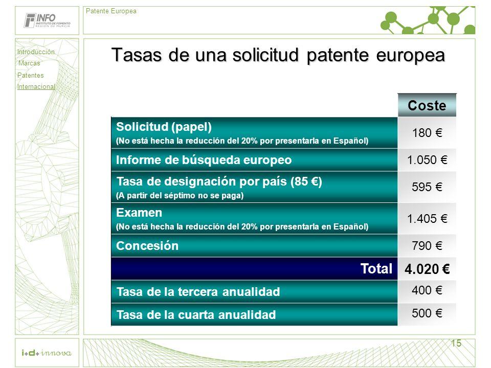 Tasas de una solicitud patente europea