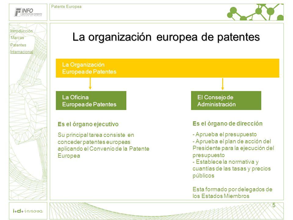 La organización europea de patentes