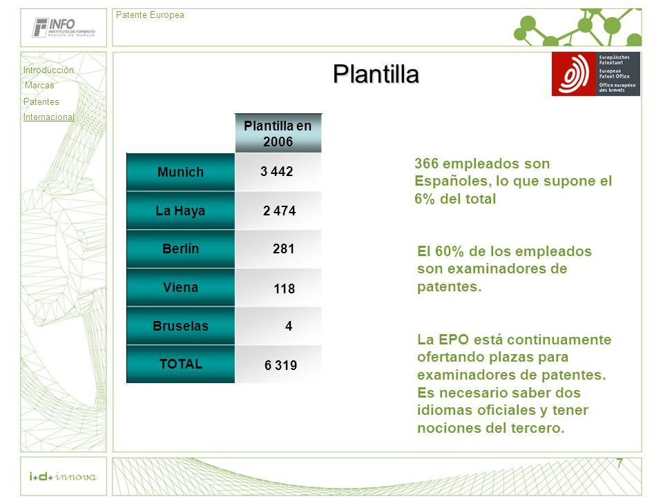 Plantilla 366 empleados son Españoles, lo que supone el 6% del total