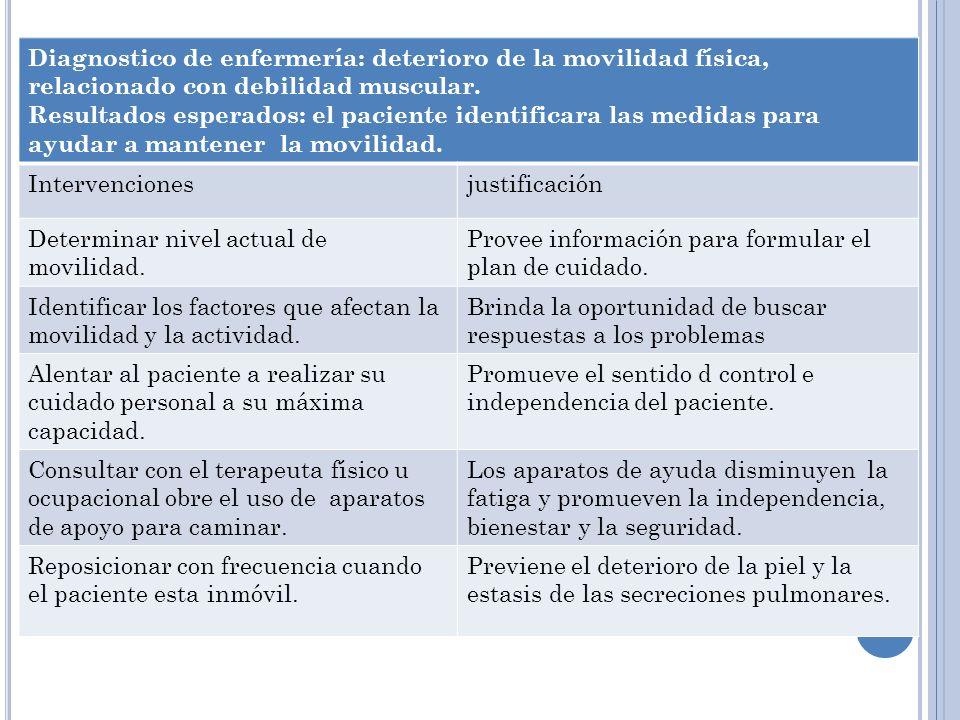 Diagnostico de enfermería: deterioro de la movilidad física, relacionado con debilidad muscular.