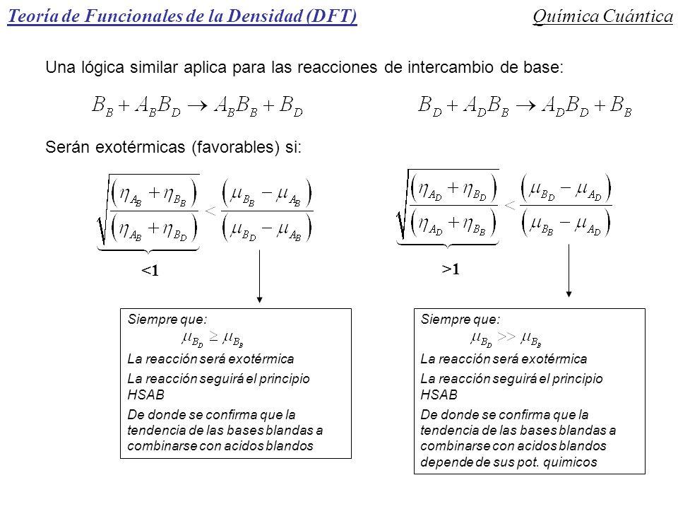 Teoría de Funcionales de la Densidad (DFT) Química Cuántica