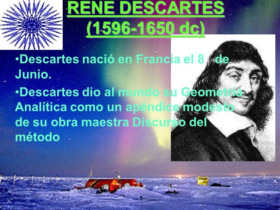 RENE DESCARTES (1596-1650 dc) Descartes nació en Francia el 8 de Junio.