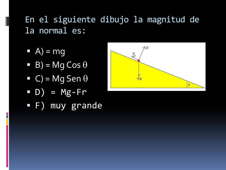 En el siguiente dibujo la magnitud de la normal es: