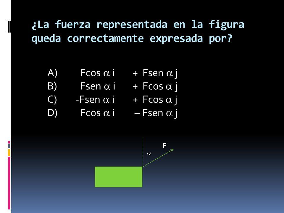 ¿La fuerza representada en la figura queda correctamente expresada por
