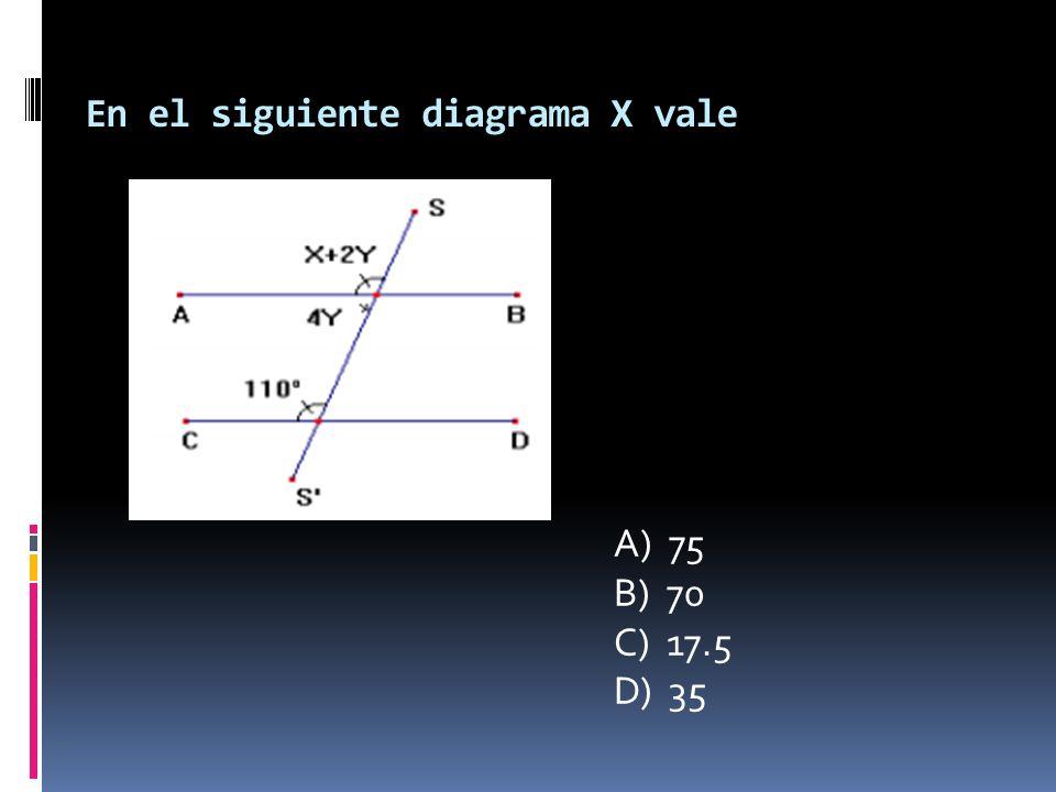 En el siguiente diagrama X vale