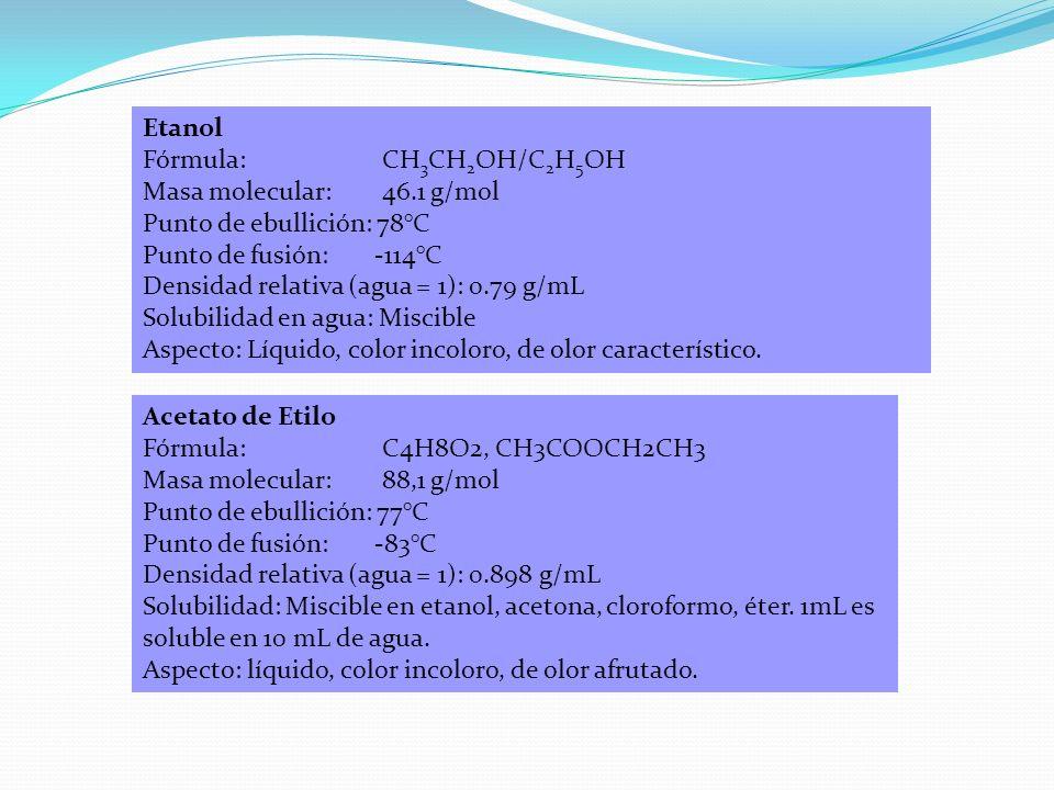 Etanol Fórmula: CH3CH2OH/C2H5OH. Masa molecular: 46.1 g/mol. Punto de ebullición: 78°C.