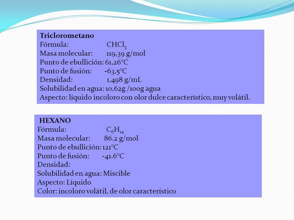 Triclorometano Fórmula: CHCl3. Masa molecular: 119,39 g/mol. Punto de ebullición: 61,26°C.