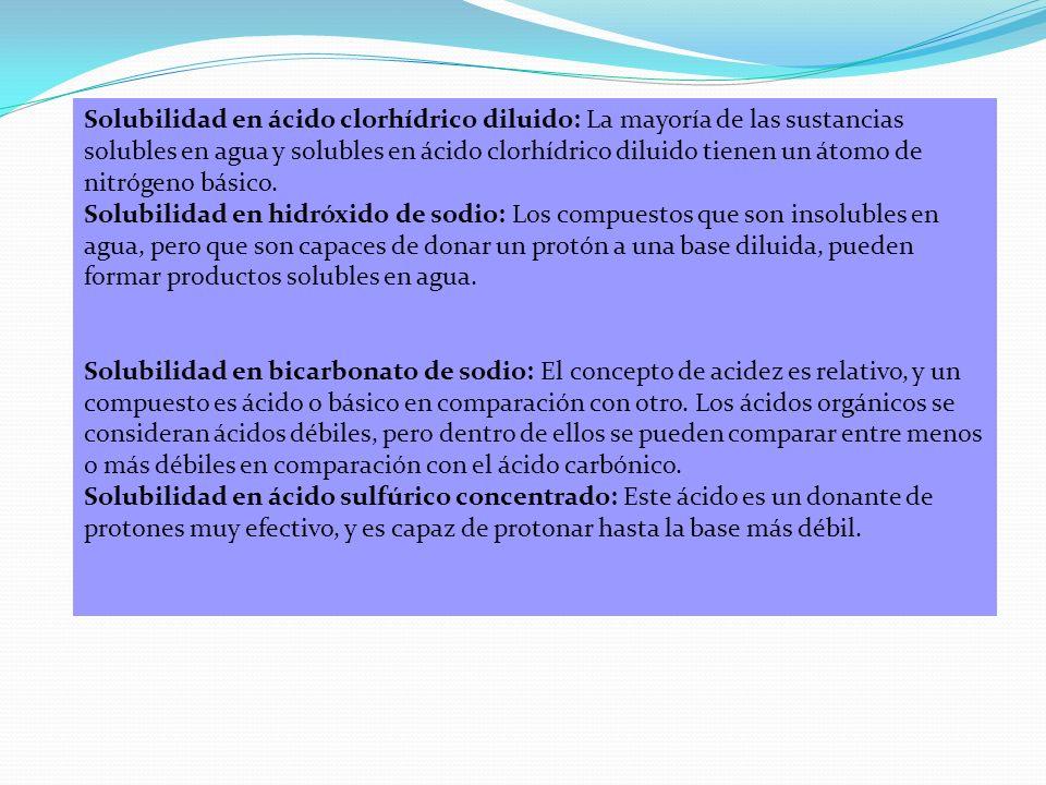 Solubilidad en ácido clorhídrico diluido: La mayoría de las sustancias solubles en agua y solubles en ácido clorhídrico diluido tienen un átomo de nitrógeno básico.