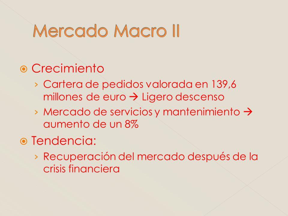 Mercado Macro II Crecimiento Tendencia: