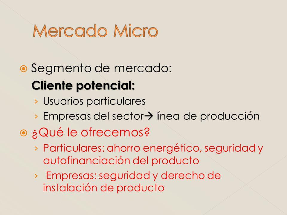 Mercado Micro Segmento de mercado: Cliente potencial: