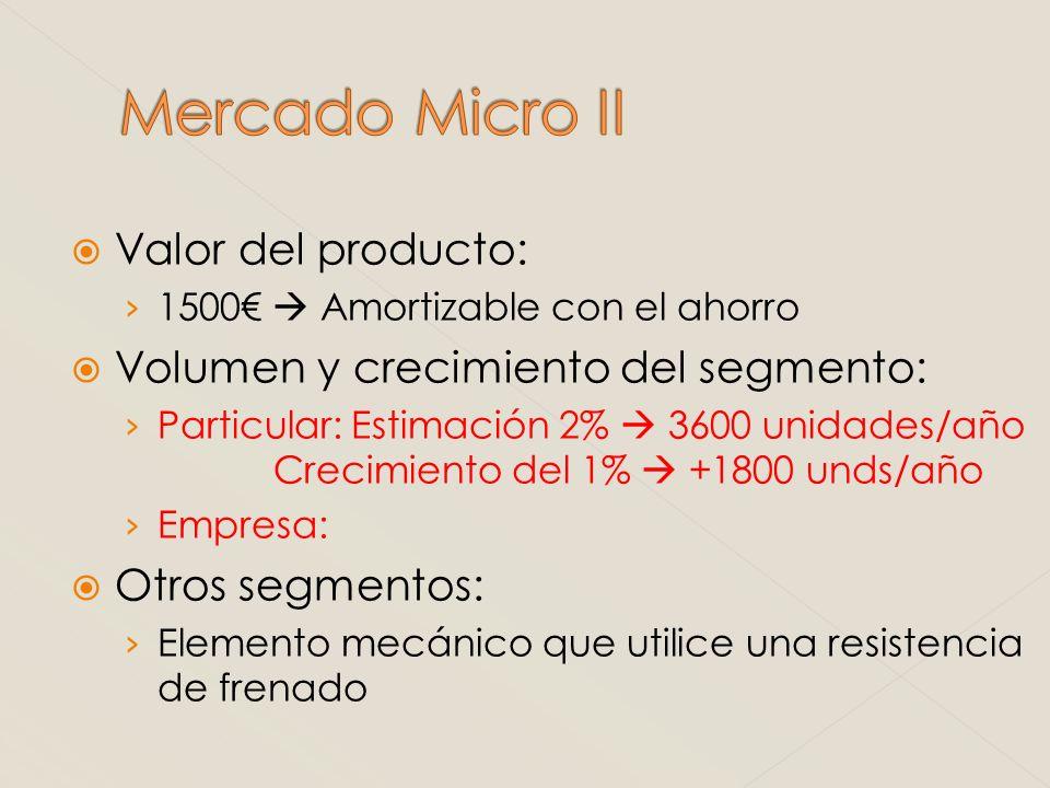 Mercado Micro II Valor del producto: