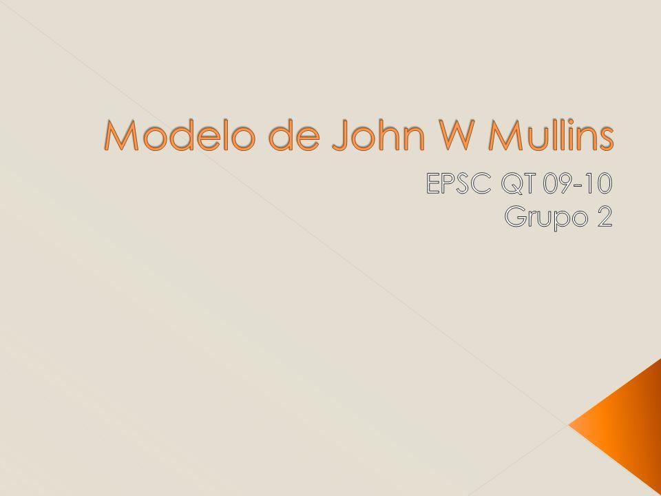 Modelo de John W Mullins
