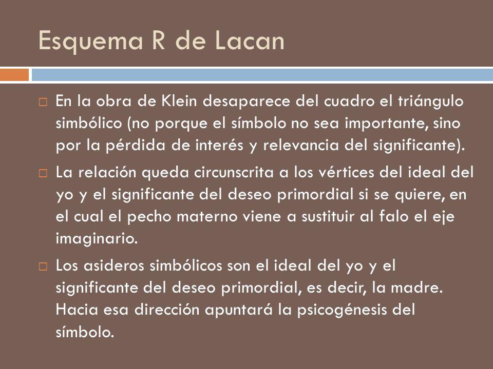 Esquema R de Lacan