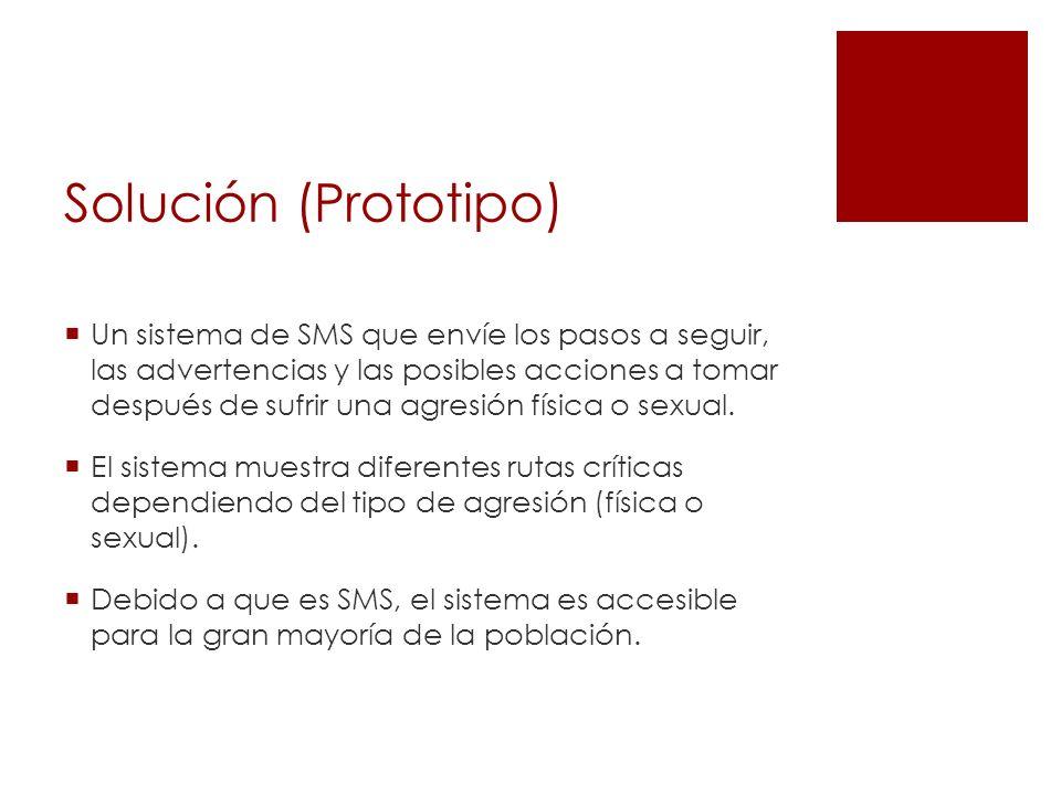Solución (Prototipo)