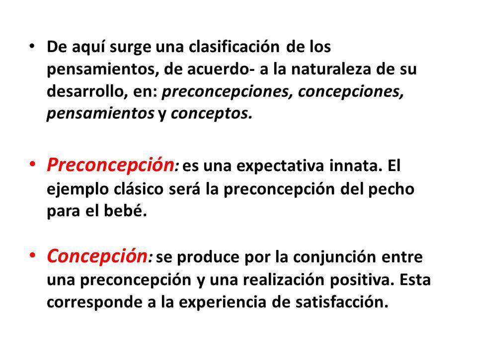 De aquí surge una clasificación de los pensamientos, de acuerdo- a la naturaleza de su desarrollo, en: preconcepciones, concepciones, pensamientos y conceptos.