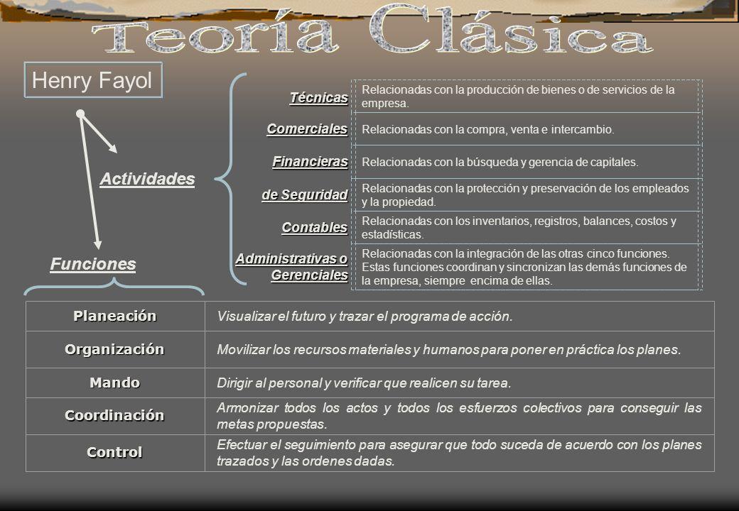 Teoría Clásica Henry Fayol Actividades Funciones Técnicas Comerciales