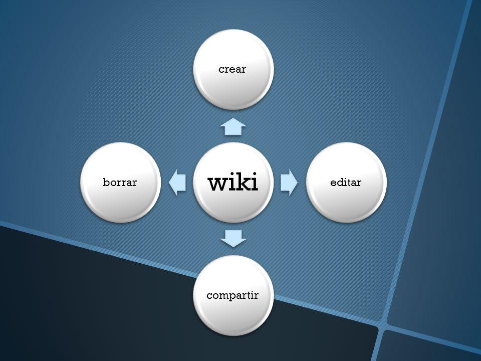 wiki crear editar compartir borrar
