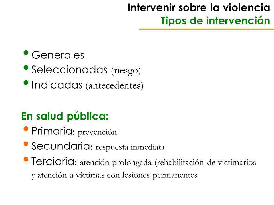 Intervenir sobre la violencia Tipos de intervención