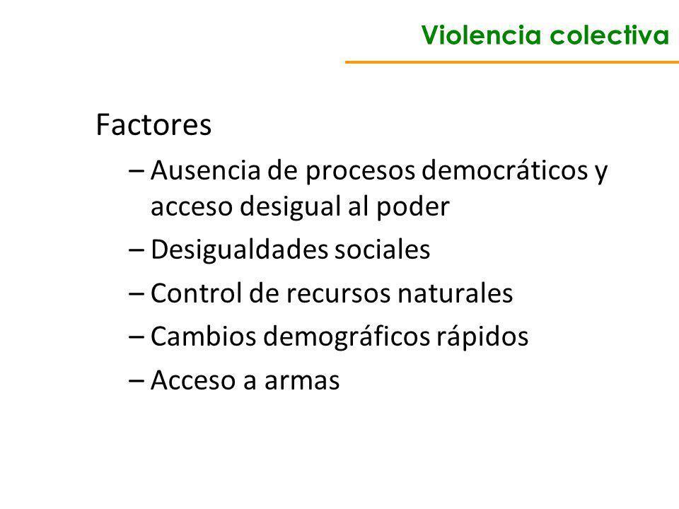 Factores Ausencia de procesos democráticos y acceso desigual al poder