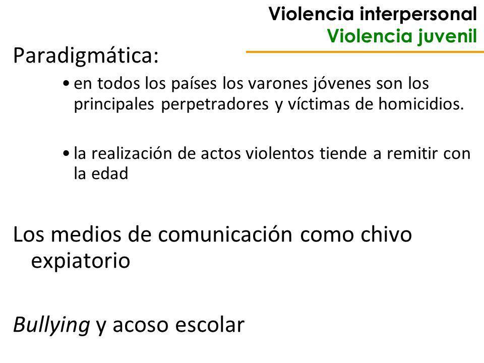 Violencia interpersonal Violencia juvenil