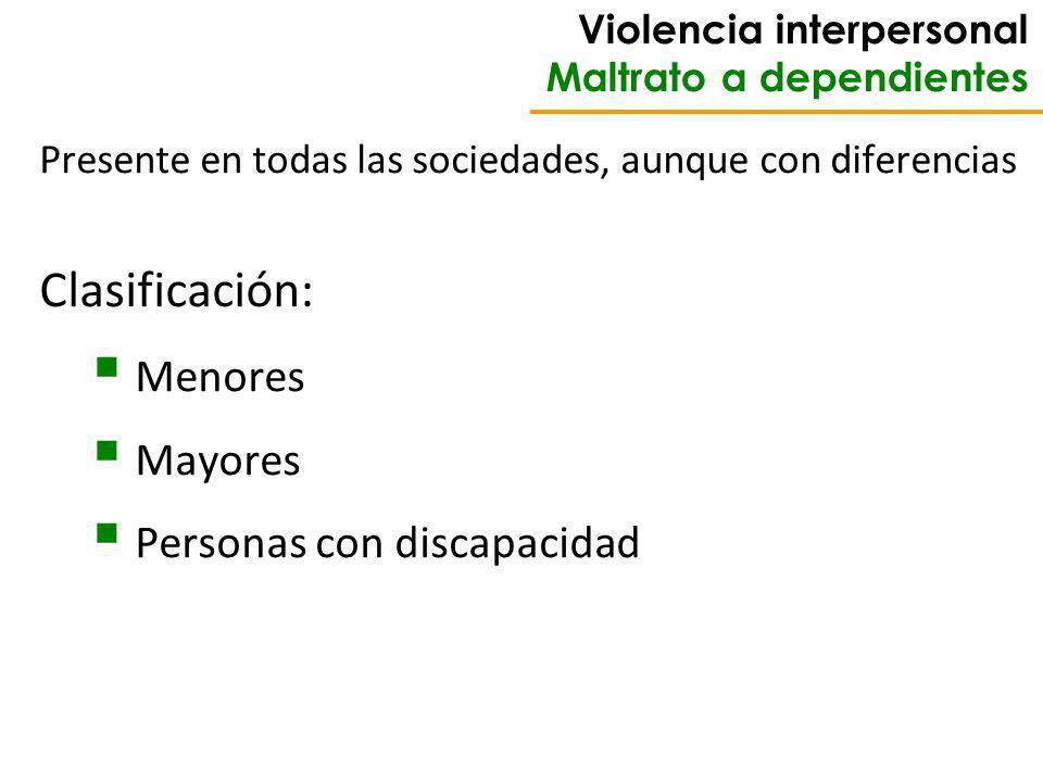 Violencia interpersonal Maltrato a dependientes