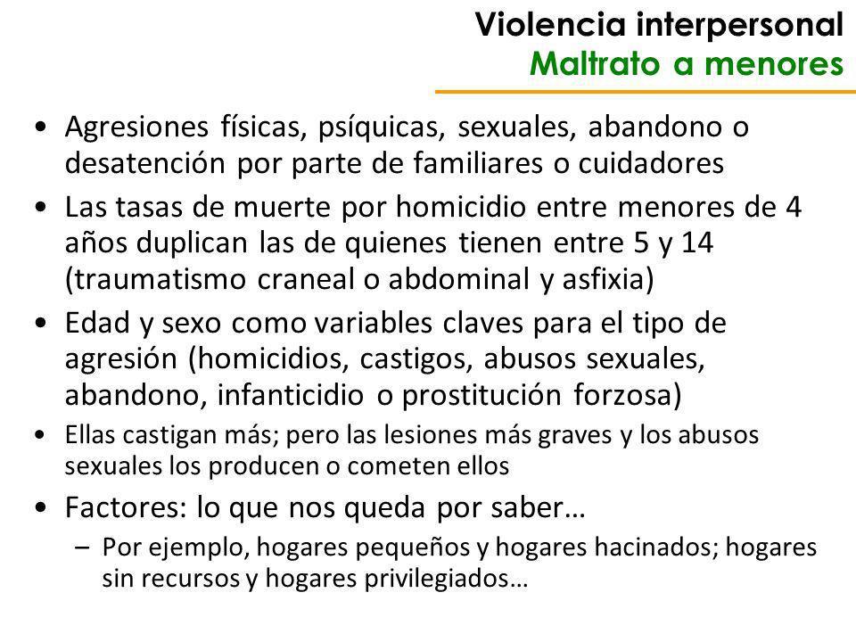 Violencia interpersonal Maltrato a menores