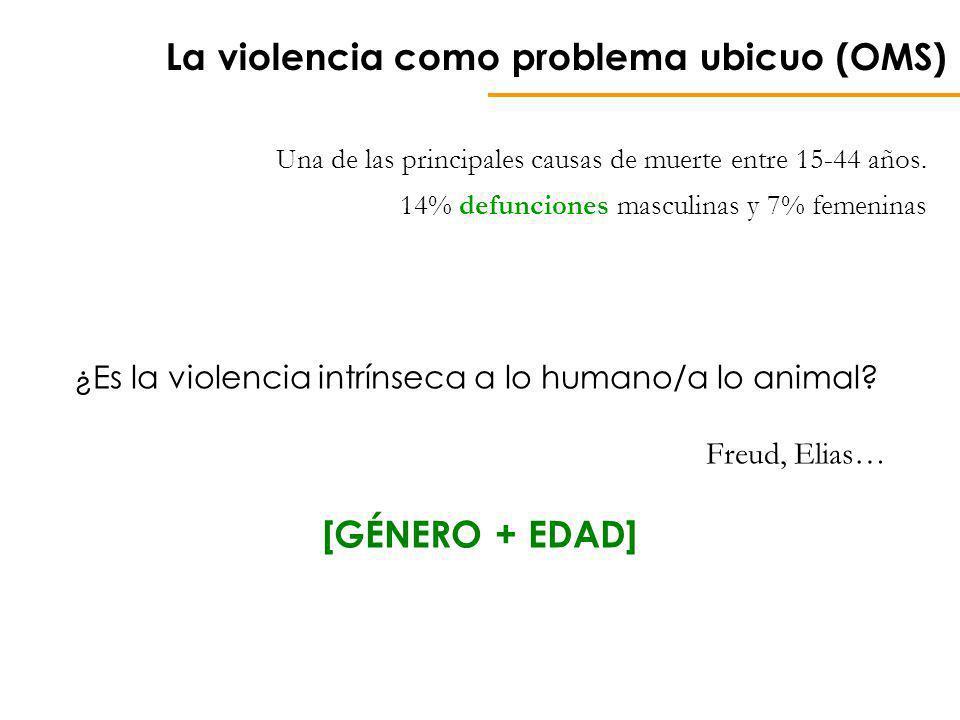 La violencia como problema ubicuo (OMS)