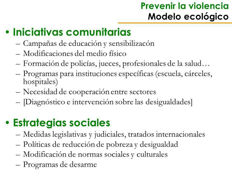 Prevenir la violencia Modelo ecológico
