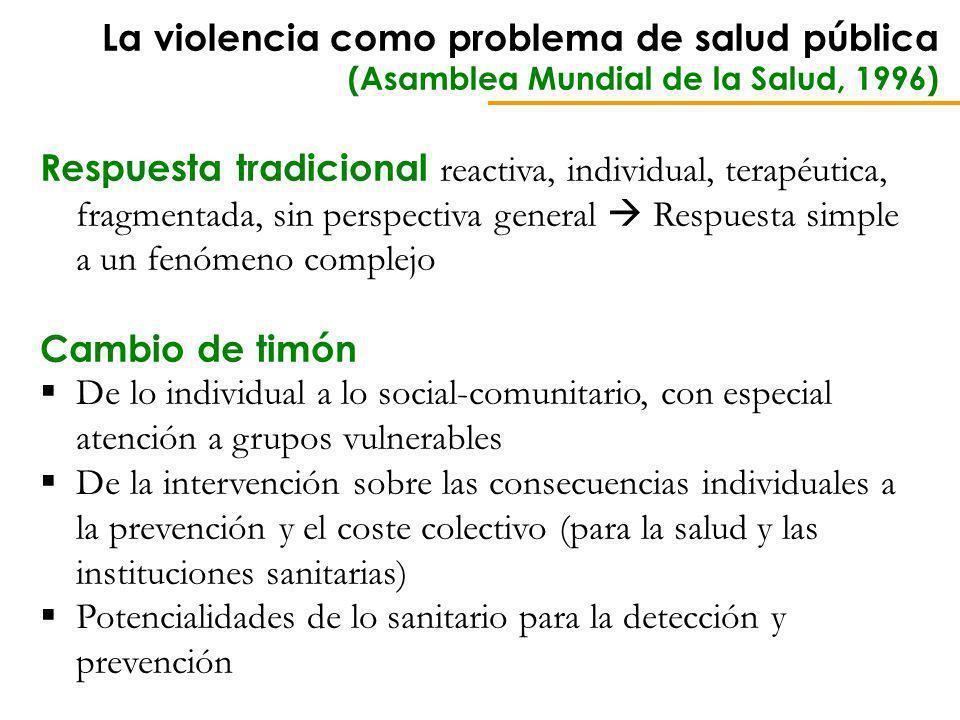 La violencia como problema de salud pública (Asamblea Mundial de la Salud, 1996)