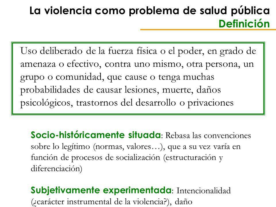 La violencia como problema de salud pública Definición