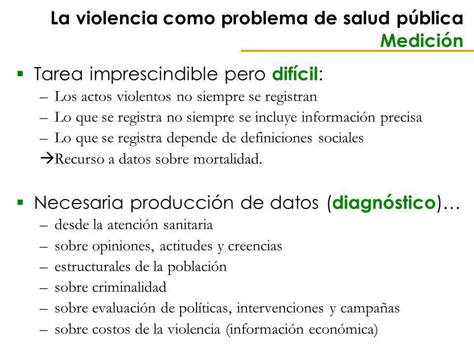 La violencia como problema de salud pública Medición