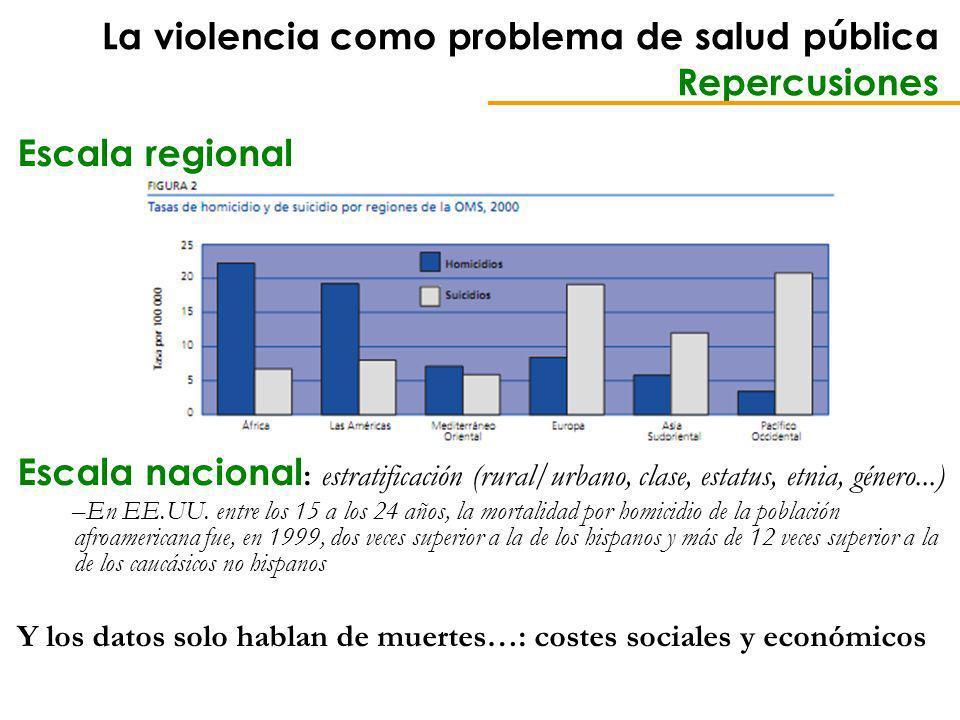 La violencia como problema de salud pública Repercusiones
