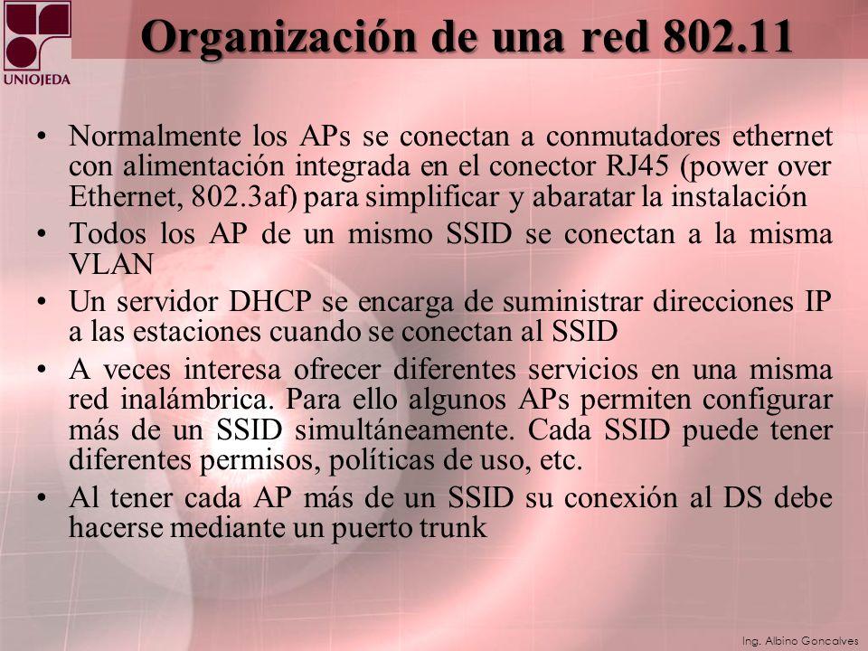 Organización de una red 802.11