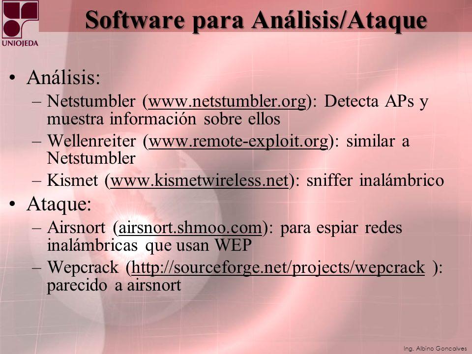Software para Análisis/Ataque