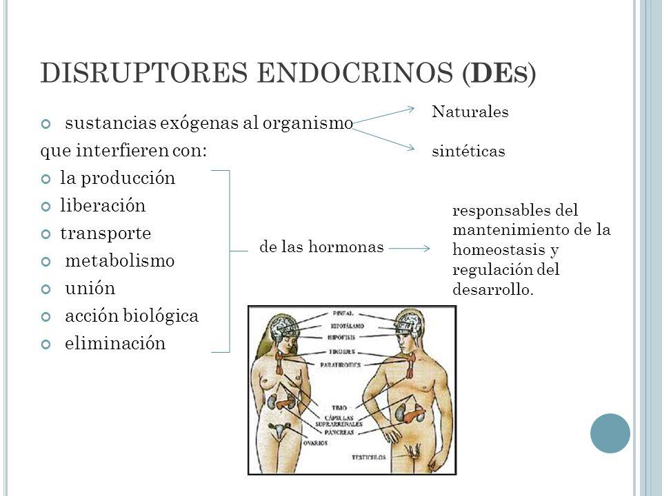 DISRUPTORES ENDOCRINOS (DEs)