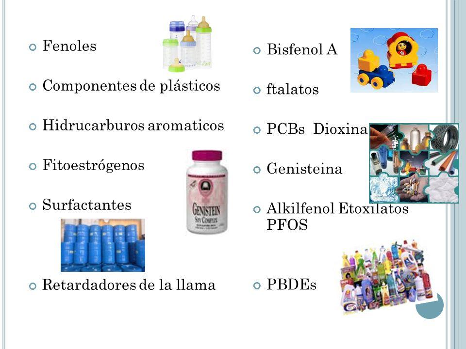 Fenoles Componentes de plásticos. Hidrucarburos aromaticos. Fitoestrógenos. Surfactantes. Retardadores de la llama.