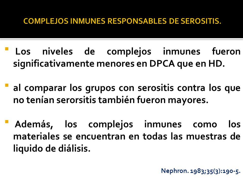 COMPLEJOS INMUNES RESPONSABLES DE SEROSITIS.